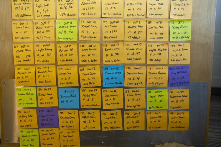photo of colored sticky notes with homicide victim names and addresses